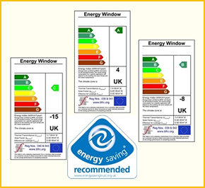 Energy Efficiency Rated Windows